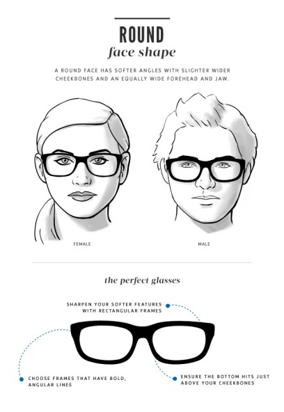 faceshape-guide-thelook-round