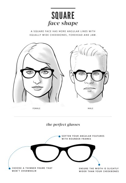 faceshape-guide-thelook-square