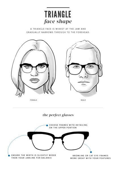 faceshape-guide-thelook-triangle