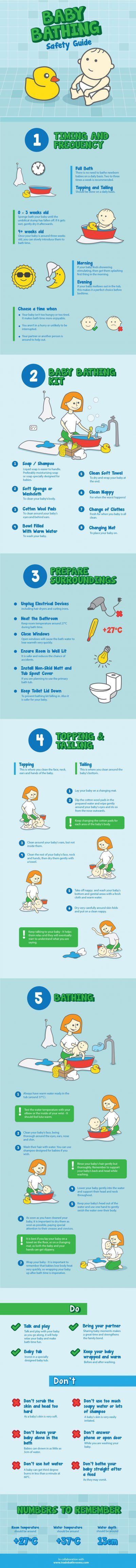 baby-bathing-safety-e1478456780304
