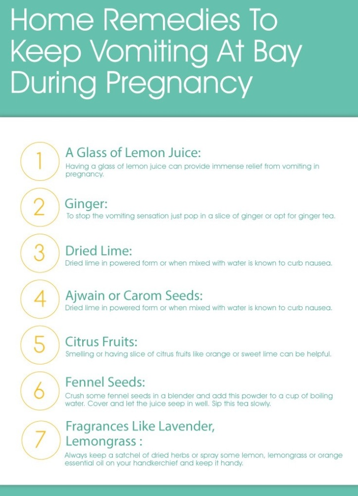 Vomiting-During-Pregnancy-6